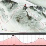 Cavalier Mountain Ski Tour