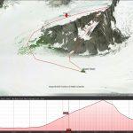 Regal Dome Ski Tour Mt Waddington