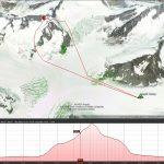 Brokenhead Mountain Ski Tour Mt Waddington